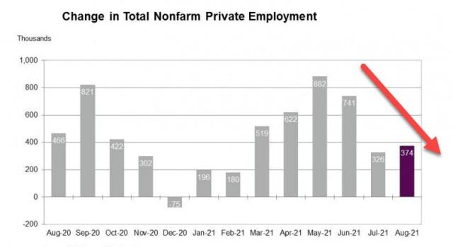 El informe clave de empleo de EE. UU. determinará el destino de la EC. Panorama general del USD, EUR y GBP
