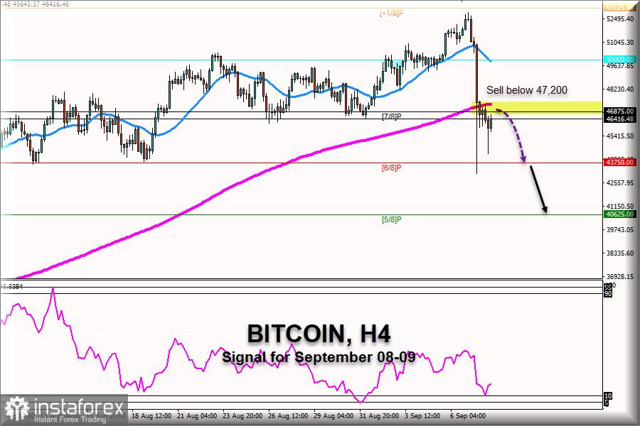 forex e piattaforma di trading crypto)