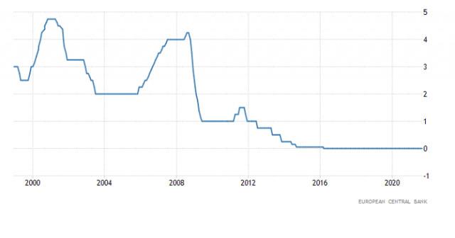 Prakiraan Terbaru untuk GBP/USD, 09.09.2021