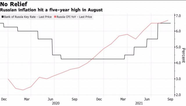 Рубль берет инициативу в свои руки