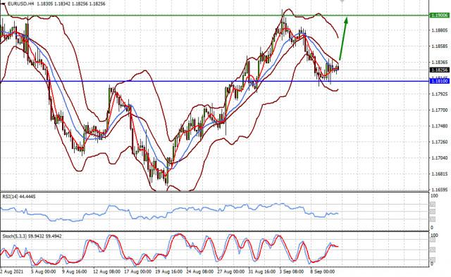 欧洲央行安抚了市场。这种情绪会传达给美联储吗?