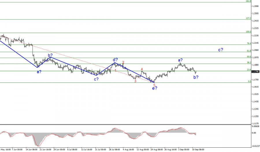 analytics613f6f801a593.jpg