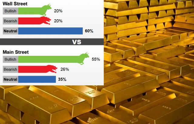 Các nhà phân tích phương Tây nói gì về vàng?