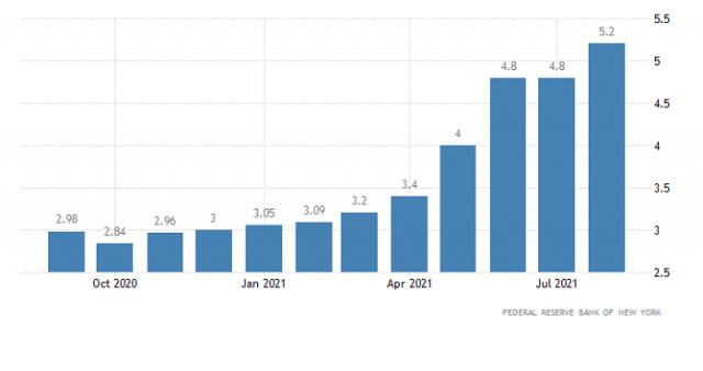 Горящий прогноз по GBP/USD от 14.09.2021