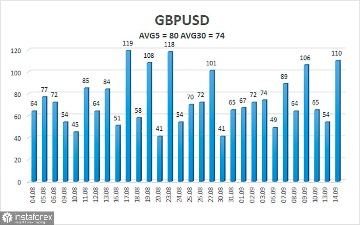 GBP/USD पेअर का अवलोकन। 15 सितंबर। स्कॉटलैंड अभी भी एक स्वतंत्रता जनमत संग्रह के बारे में बात कर रहा है।