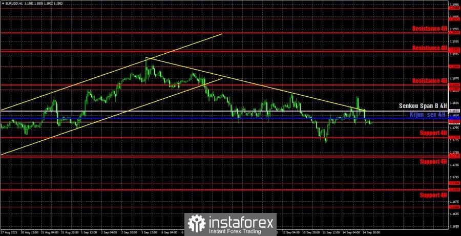 Dự báo và tín hiệu giao dịch cho EUR / USD vào ngày 15 tháng 9. Phân tích chi tiết về chuyển động của cặp tỷ giá và...