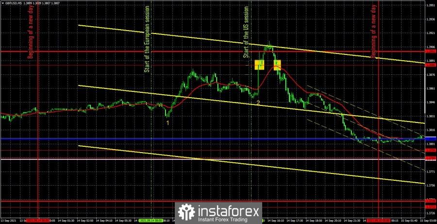 Perkiraan dan sinyal trading untuk GBP/USD untuk 15 September. Analisis rinci dari pergerakan pasangan dan transaksi perdagangan. Roller coaster dari pound Inggris