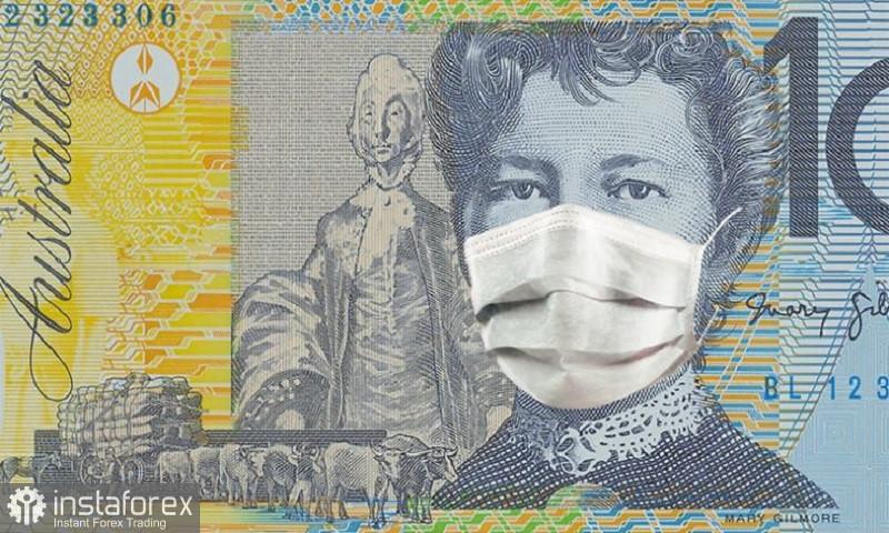 澳元/美元。 菲利普·洛的鸽派态度、澳大利亚的 COVID-19 以及美元的抗压能力