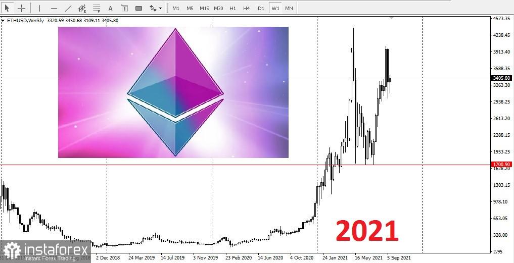 Bitcoin dự kiến sẽ tăng $500,000 trong 5 năm tới