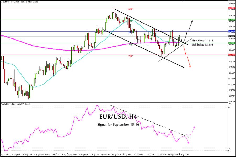 Trading signal for EUR/USD for September 15 - 16, 2021: Buy above 1.1815 (EMA 200)