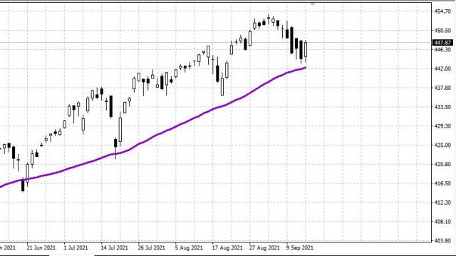 Nhận định thị trường Mỹ ngày 16 tháng 9