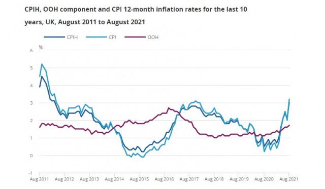 Số liệu thống kê tốt chẳng có ý nghĩa gì. Tổng quan về USD, GBP, AUD và NZD