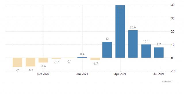 Горящий прогноз по EUR/USD от 16.09.2021