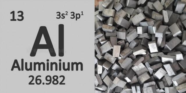 Цена алюминия 3000 долларов - это только начало?