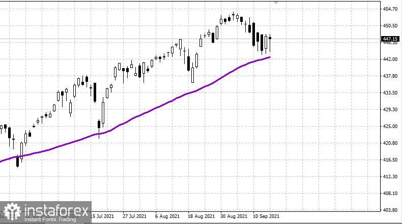 9月17日美国市场回顾