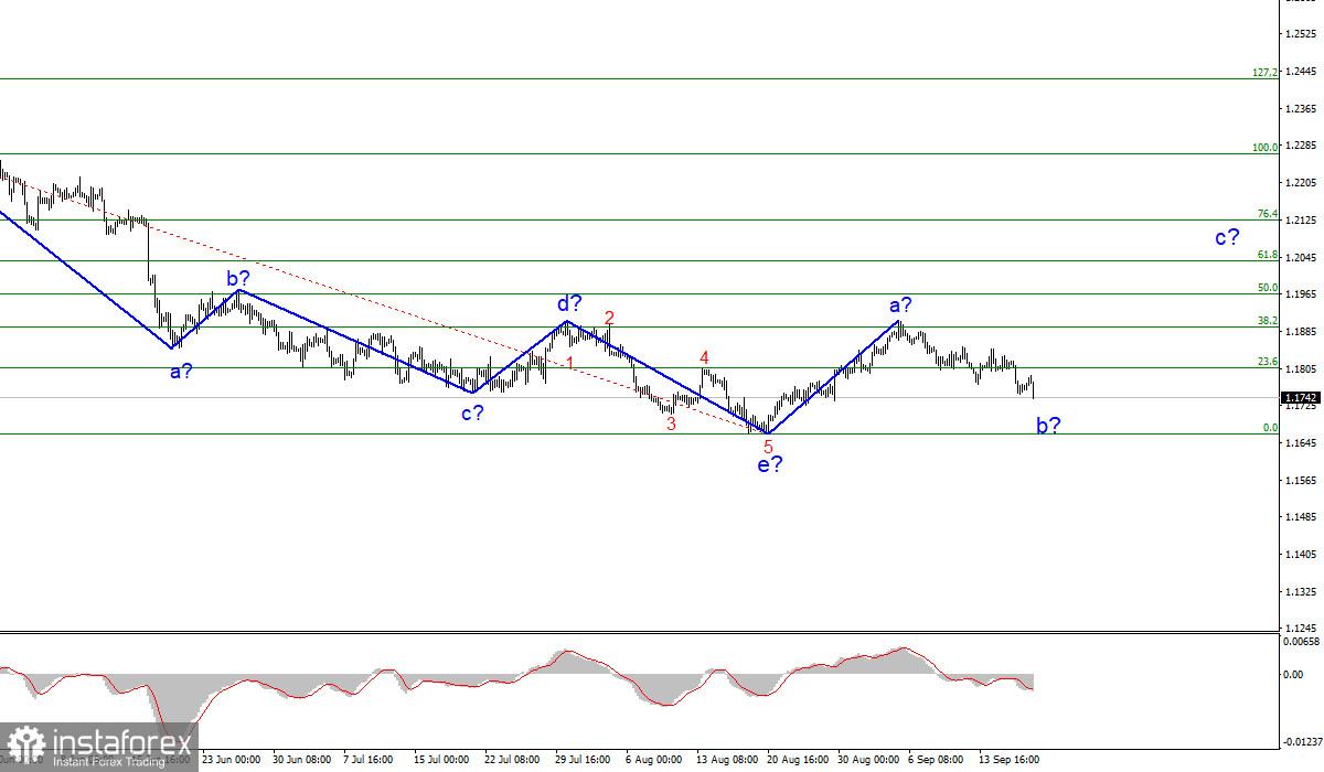 Анализ EUR/USD. 17 сентября. Американская валюта вне себя от ярости