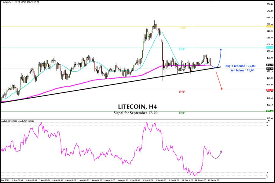 Trading signal for LITECOIN, LTC, for September 17 - 20, 2021: Buy above $175,00 (7/8)