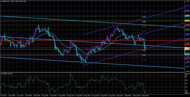 Análisis del par EUR/USD. El 17 de septiembre. El dólar subió de repente. ¿Los mercados creen en la cancelación del estímulo?