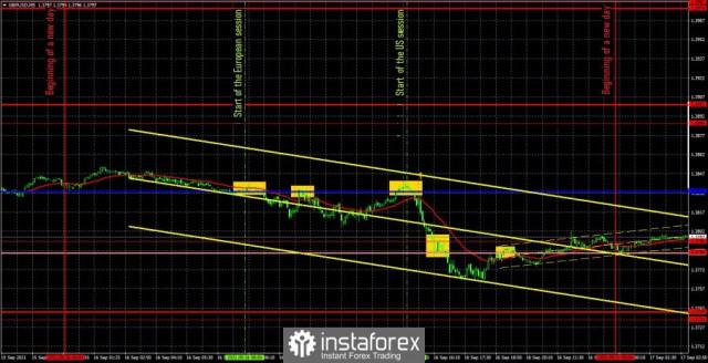 Dự báo và tín hiệu giao dịch đối với GBP / USD cho ngày 17 tháng 9. Phân tích chi tiết về chuyển động của cặp tỷ giá...