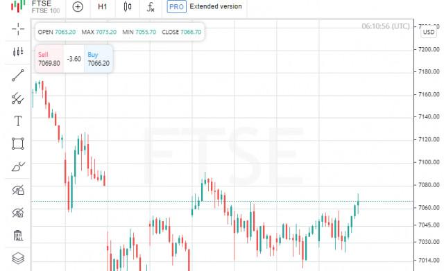 Pasar saham Eropa menutup pada kenaikan
