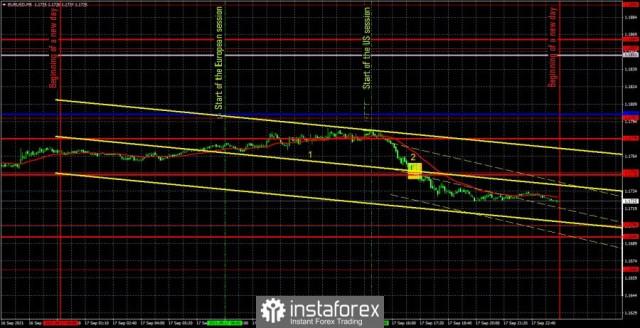 Dự báo và các tín hiệu giao dịch cho EUR / USD vào ngày 20 tháng 9. Phân tích chi tiết về chuyển động của cặp tỷ giá...