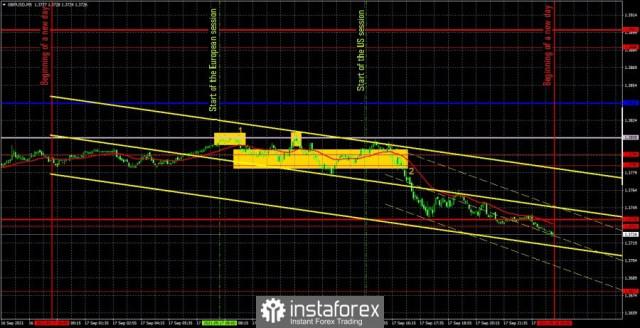 Dự báo và tín hiệu giao dịch đối với GBP / USD cho ngày 20 tháng 9. Phân tích chi tiết về chuyển động của cặp tỷ giá...