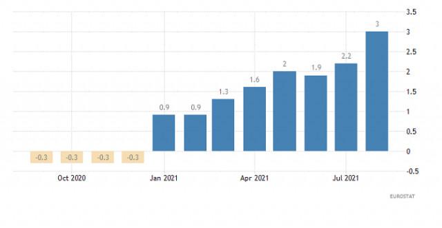 Горящий прогноз по EUR/USD от 20.09.2021