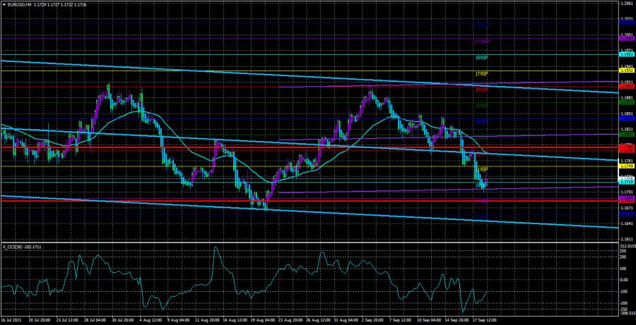 9 月 21 日欧元/美元货币对概览。市场对美联储…