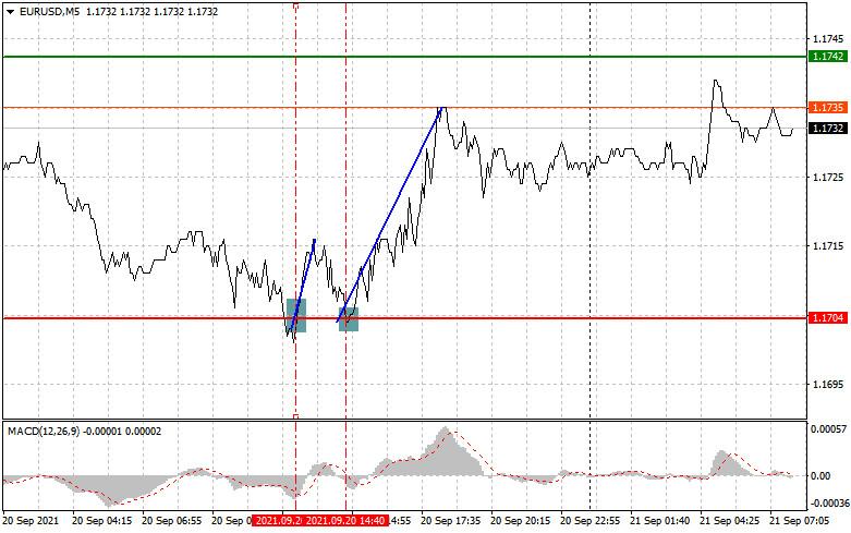 09月21日欧元/美元分析及交易建议