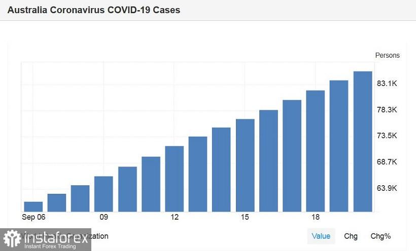 AUD/USD. Three fundamental factors: Coronavirus, Iron Ore, and Evergrande
