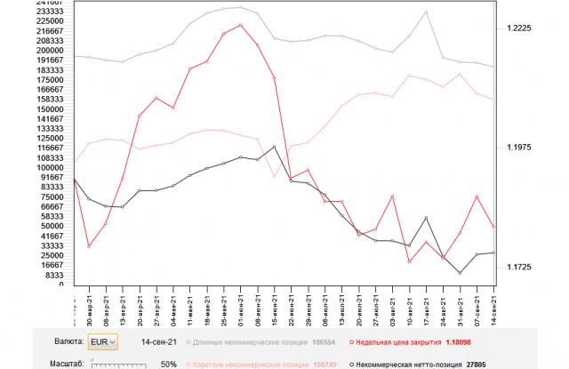 EUR/USD: plan para la sesión europea para el 21 de septiembre. Compromiso de los Operadores, informes COT (análisis de las operaciones de ayer). El euro permanece bajo presión...