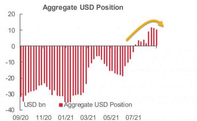 La Fed comienza su reunión de dos días en medio de una creciente amenaza de estanflación. Panorama general de USD, EUR y GBP