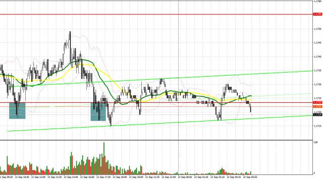EUR/USD: Plan para la sesión europea para el 22 de septiembre. Compromiso de los Operadores, informes COT (análisis de las operaciones de ayer). La decisión del FOMC respecto...