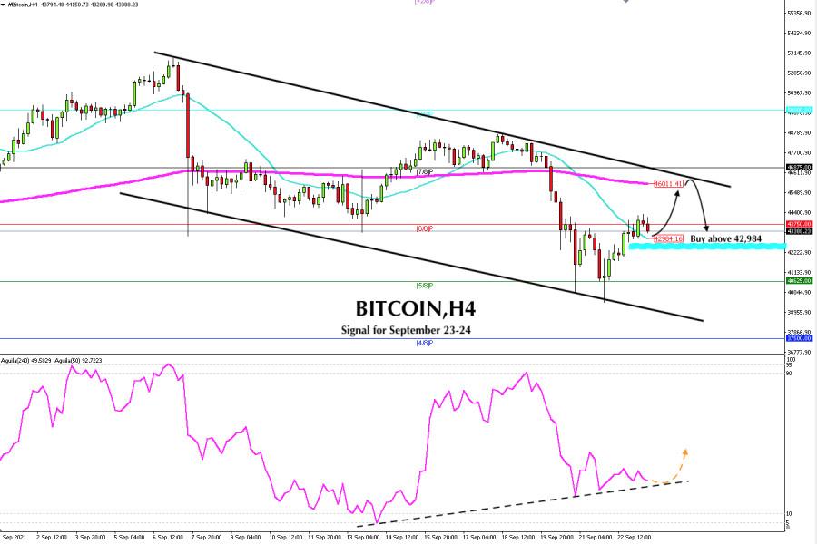 Trading Signal for BITCOIN, BTC, for September 23 - 24, 2021: Buy above $ 42,984 (SMA 21)