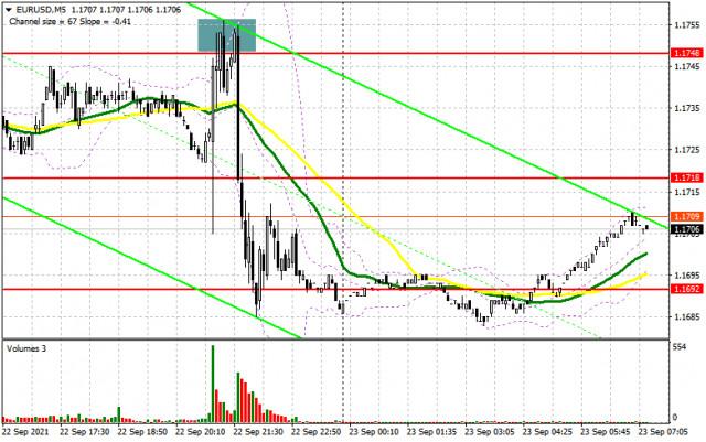 EUR/USD: Plan para la sesión europea para el 23 de septiembre. Compromiso de los Operadores, informes COT (análisis de las operaciones de ayer). La decisión del FOMC respecto...