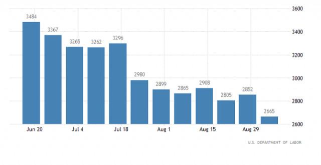 Pelan perdagangan untuk pasangan mata wang EUR/USD dan GBP/USD pada 23 September 2021