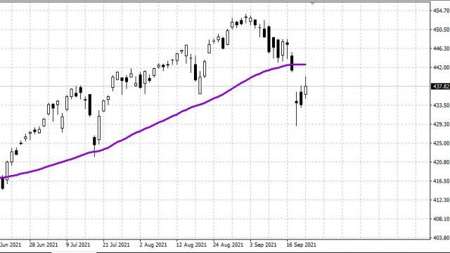 Рынок США 23.09. ФРС удивила
