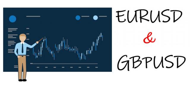 Pelan dagangan untuk pedagang baru pasangan mata wang EUR/USD dan GBP/USD pada 23 September 2021