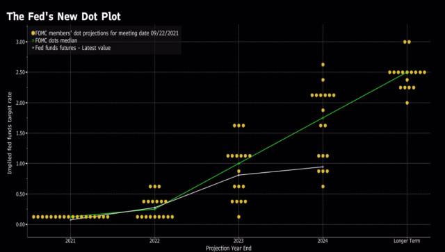 Рубль покупает риск