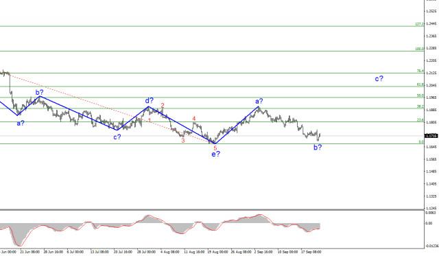 Анализ EUR/USD. 23 сентября. Инструмент находится на краю пропасти