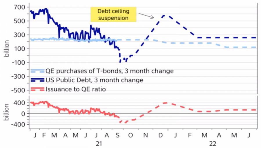 EUR/USD: Dollar goes into politics