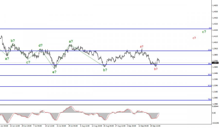 Анализ GBP/USD. 24 сентября. Рынки сначала разочаровались из-за заседания ФРС, а потом и из-за заседания Банка Англии