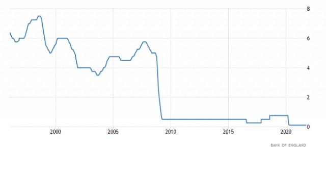 Dự báo nóng cho EUR / USD vào ngày 24/09/2021