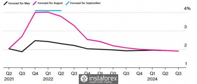 Ngân hàng Anh tăng lãi suất, nhưng vẫn duy trì chương trình mua trái phiếu