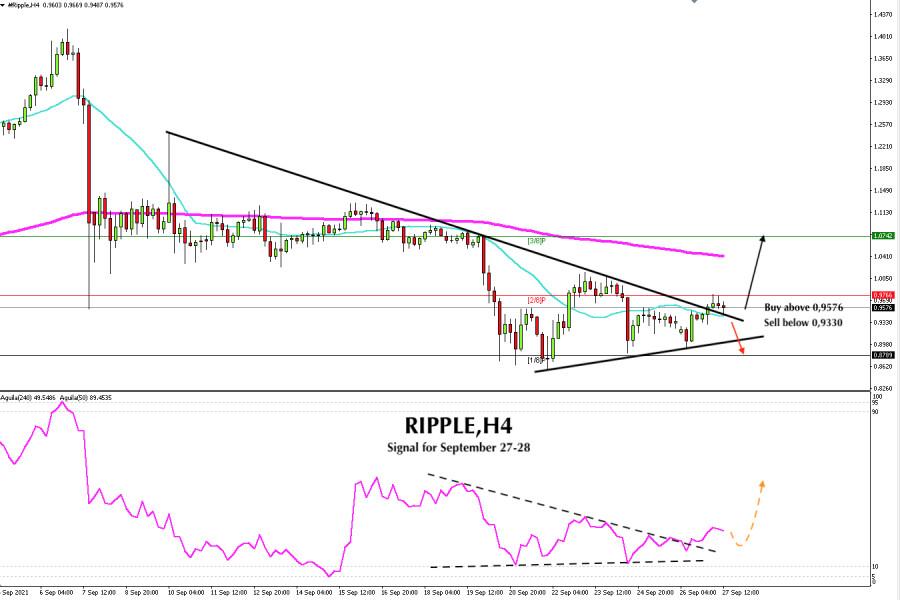 Trading Signal for RIPPLE, XRP for September 27 - 28, 2021: Key level $ 0,9500 (SMA 21)