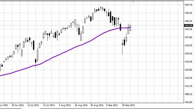 US stock market on September 27, 2021