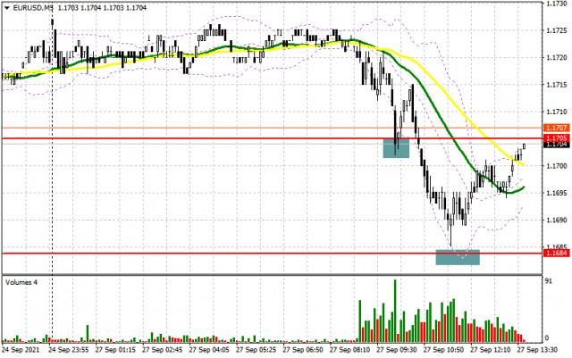 EUR/USD: Pelan dagangan sesi AS pada 27 September (analisis tawaran pagi). Pembeli telah mempertahankan tahap sokongan 1.1687 dan berusaha untuk menjauhkan euro dari gelombang penurunan baru