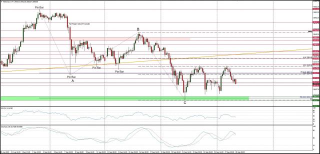 Technical Analysis of ETH/USD for September 28, 2021