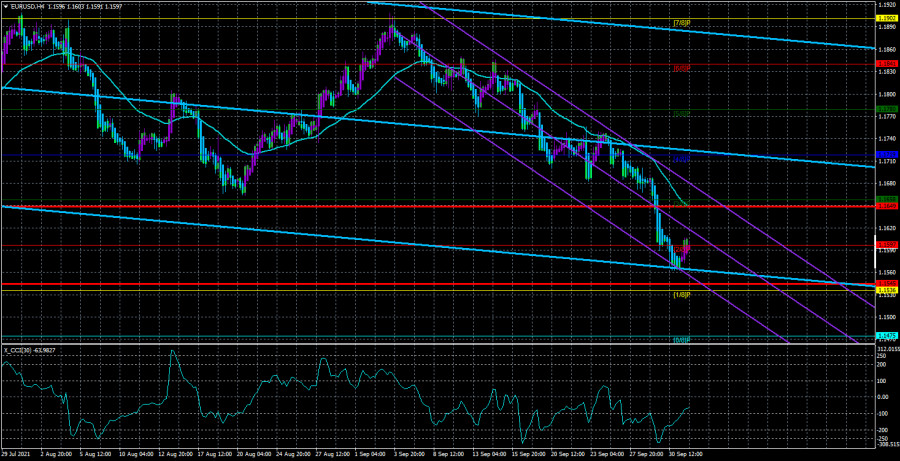 Overview of the EUR/USD pair. October 4. Joe Biden hopes for the support of Republicans in Congress.