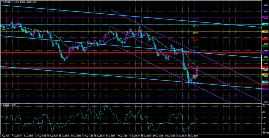 Overview of the GBP/USD pair. October 4. UK government: the fuel shortage situation is starting to stabilize.